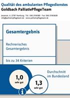Prüfbericht MDK Goldbach PalliativPflegeTeam 2020